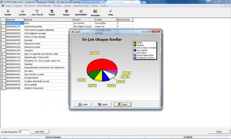 KÜPSİS Professional Kütüphane Otomasyonu İstatistikler