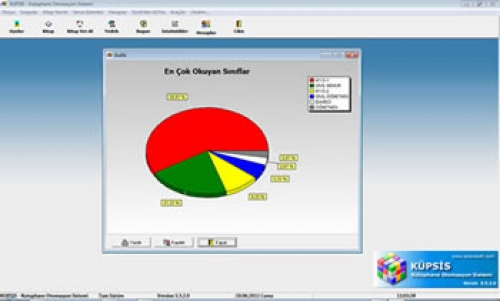 Kütüphane Programı KÜPSİS\'ye Pasta Grafiği ile İstatiksel bilgiler